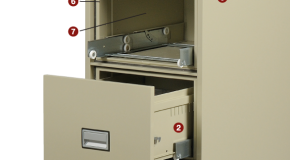 Fight Fire with Phoenix… Fire Safes and Files that is